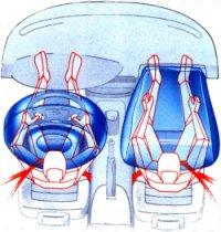 Sürücü ve yolcu hava yastıkları